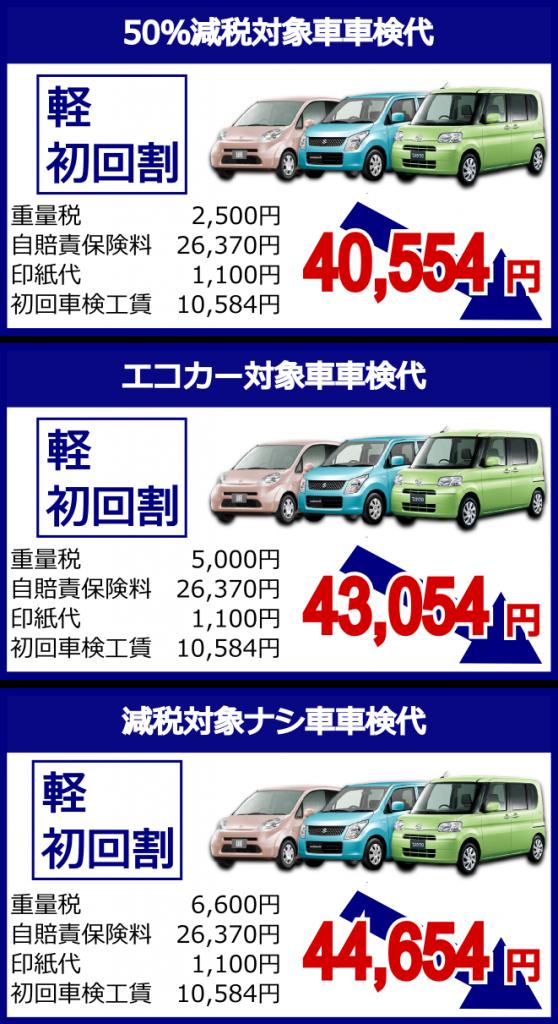 軽自動車初回車検3パターン車検料金.svg