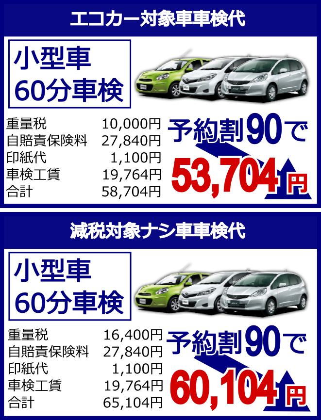 小型車60分車検エコカー対象車車検代53,704円減税対象ナシ車検代60,104円