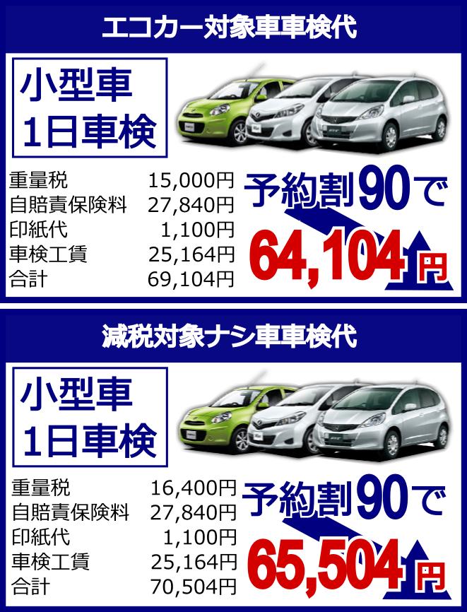 小型車1日車検エコカー対象車車検代64,104円減税対象ナシ車車検代65,504円